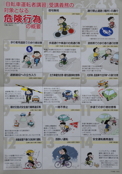 Japanese bicycle rules