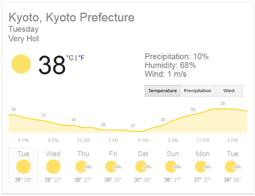 current temperature in Kyoto