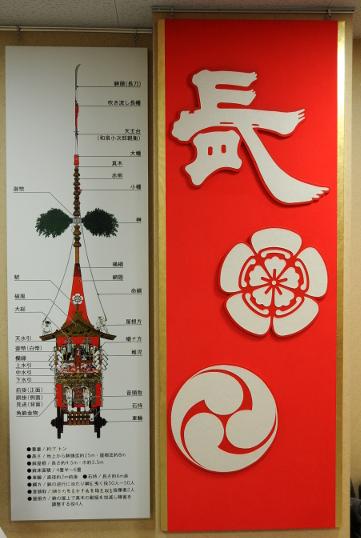 Inside the Naginata hoko community house.